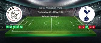 Tips for Ajax vs. Tottenham Hotspurs on 8 May 2019 - UEFA Championship League