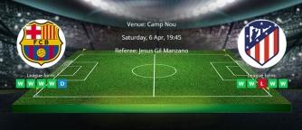 Tips for Barcelona vs. Atletico Madrid on 06 Apr 2019