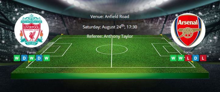 Tips for Liverpool vs Arsenal on 24 August 2019 - Premier League