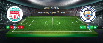 Tips for Liverpool vs Manchester City on 4 August 2019 - Community Shield