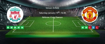 Tips for Liverpool vs Manchester United on 19 January 2020 - Premier League
