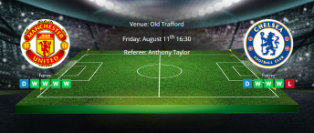 Tips for Manchester United vs Chelsea on 11th of August 2019 - Premier League
