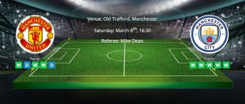 Tips for Manchester United vs Manchester City on 08 March 2020 -Premier League