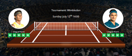 Tips for Nadal vs Federer on 12 July 2019 - Wimbledon
