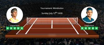 Tips for Nadal vs Federer on 12 July 2019 - Wimbledon