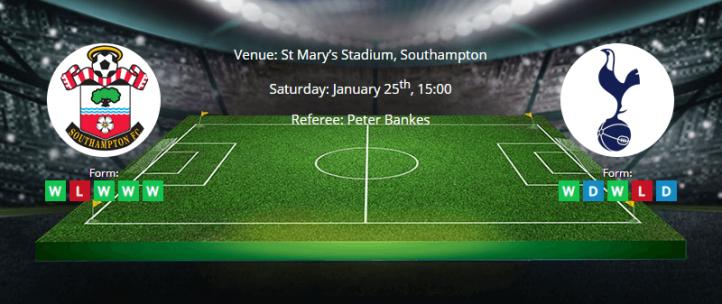 Tips for Southampton vs Tottenham on 25 January 2020 - FA Cup