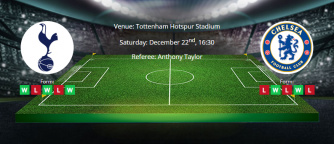 Tips for Tottenham vs Chelsea on 22 December 2019 - Premier League