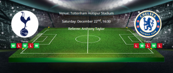Tips for Tottenham vs Chelsea on 22 December 2019 - Premier League