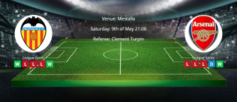 Tips for Valencia vs Arsenal on 9 May 2019 - Europa League